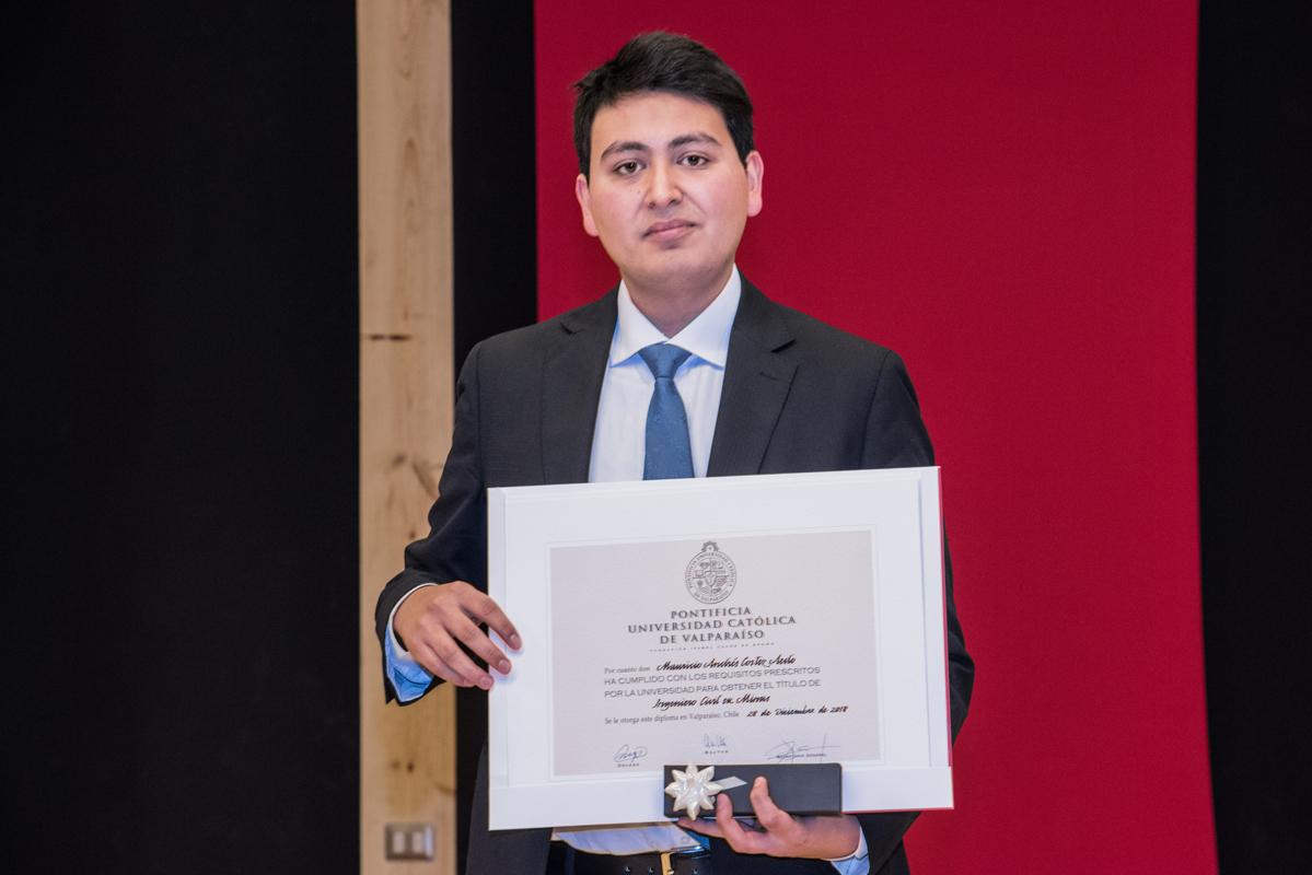 Mauricio Cortez A.